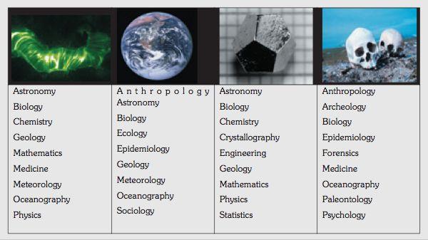 Short scientific articles