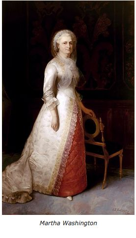 Who was the First First Lady?