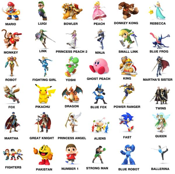 Six Year Old Tries To Name Super Smash Bros Characters