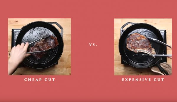 Image result for cheap vs expensive