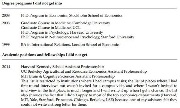 Resume Posts