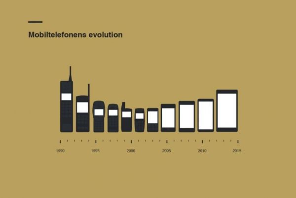 Mobile Telephone Evolution