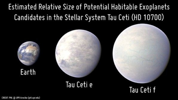 Habitable Planets in Other Planets In Other Solar Systems