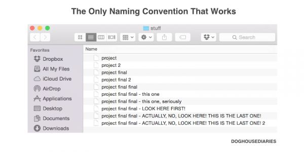 Naming Convention: The Only Naming Convention That Works