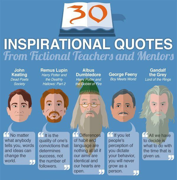 Inspirational Quotes Mentors: Inspirational Quotes From Fictional Mentors And Teachers