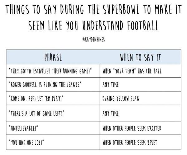 things to say during the super bowl neatorama