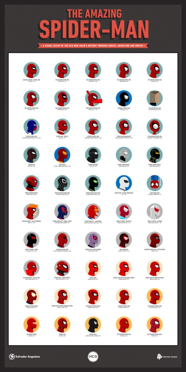 the evolution of spidermans mask neatorama