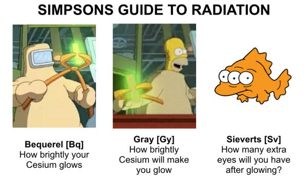 the dangers of radiological energy Ionizing radiation (ionising radiation) is radiation that carries enough energy to liberate electrons from atoms or molecules, thereby ionizing them ionizing radiation is made up of energetic subatomic particles, ions or atoms moving at high speeds (usually greater than 1% of the speed of light), and electromagnetic waves on the high-energy end of the electromagnetic spectrum.