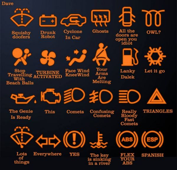 What Those Lights On Your Dashboard Really Mean Neatorama
