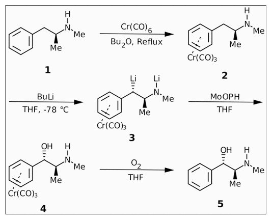 amphetamine synthesis