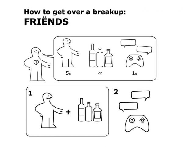 The IKEA Inspired Manuals On How To Handle A Breakup  Neatorama