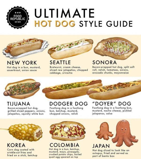 Gourmet Hot Dog Restaurant New York