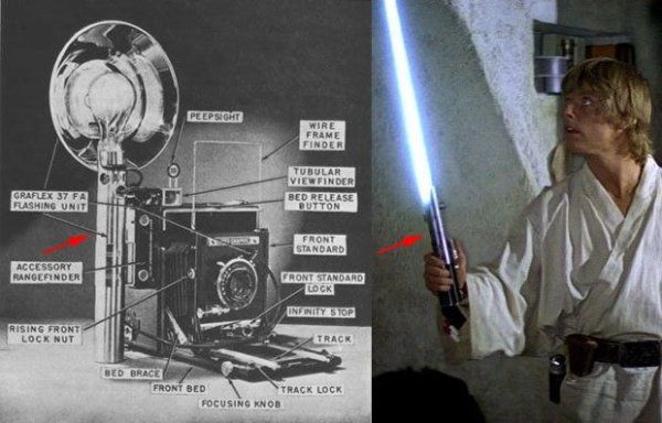 How An Old Camera Flash Became The First Star Wars Lightsaber