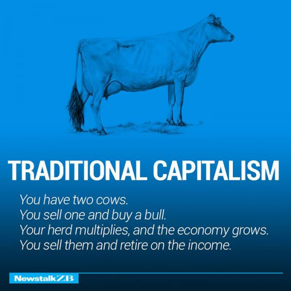 Traditional capitalism explained!