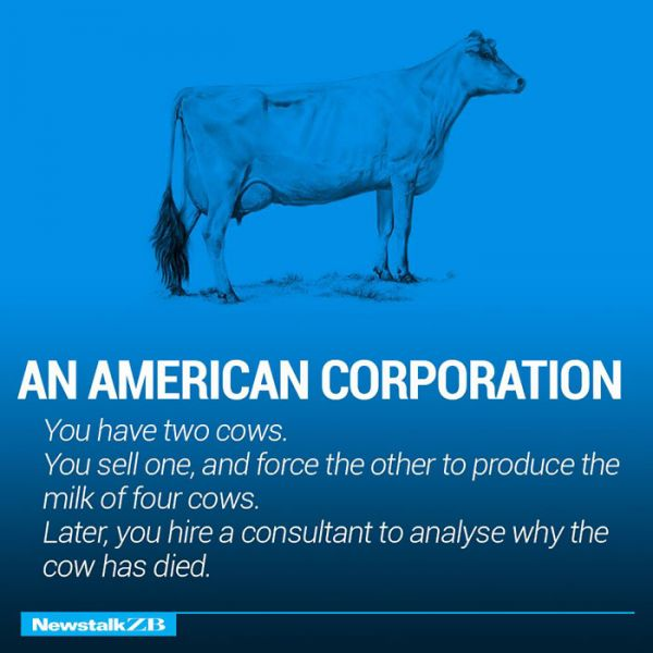 An american corporation explained!