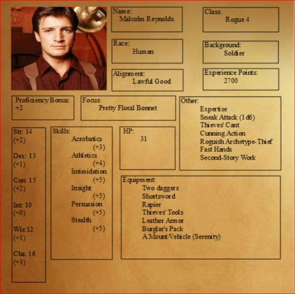 Firefly Dungeons & Dragons Character Sheets