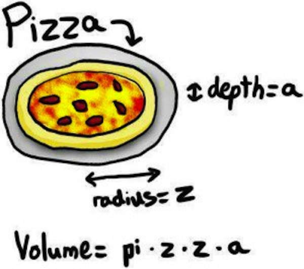 Pizza Pi Cartoon