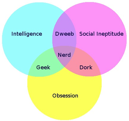 nerd-venn-diagram-20090915-092804