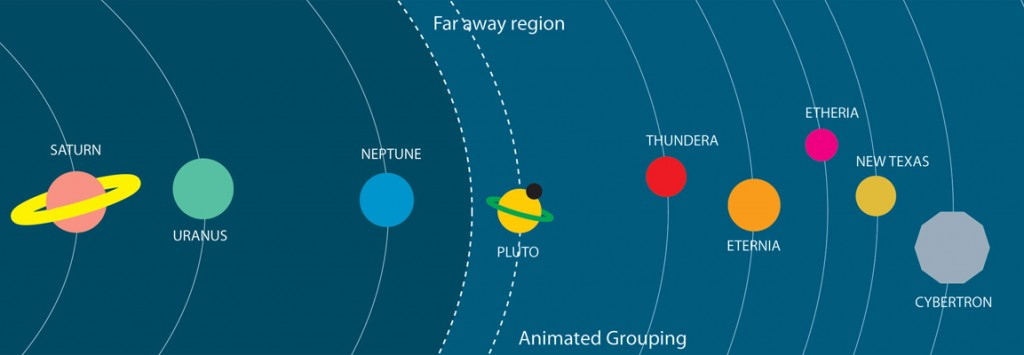 map of our solar system - photo #18