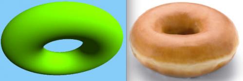 Circle Shaped images