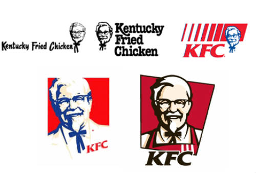 The Evolution of Fast Food LogosKfc Logo 1991
