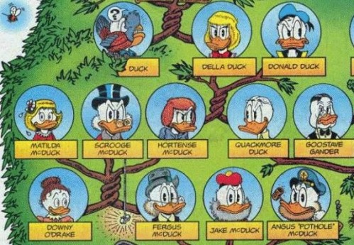 The Donald Duck Family Tree Neatorama