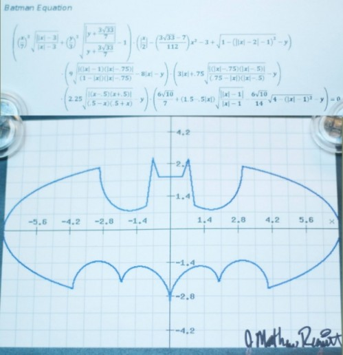 line graph of batman symbol with accompanying formulas