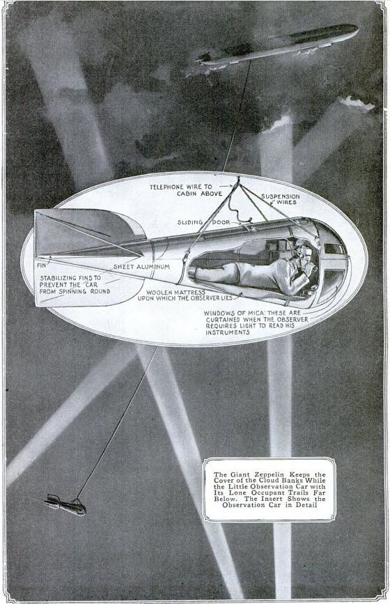 The Spy Gondola of the Zeppelin