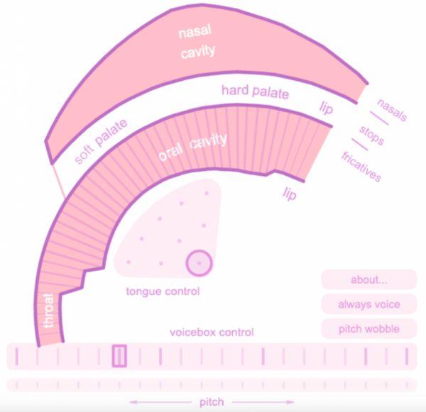 The Pink Trombone