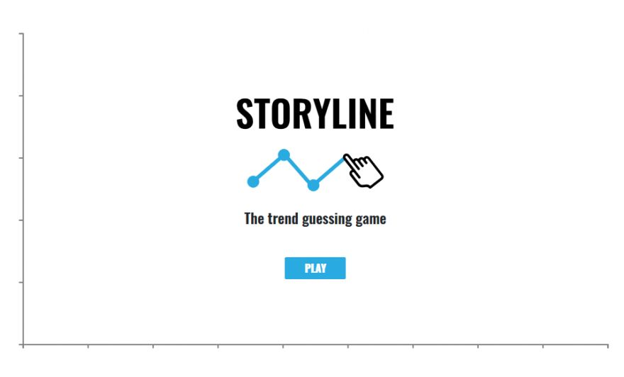 The Storyline Game: A Test of Your Trends Knowledge