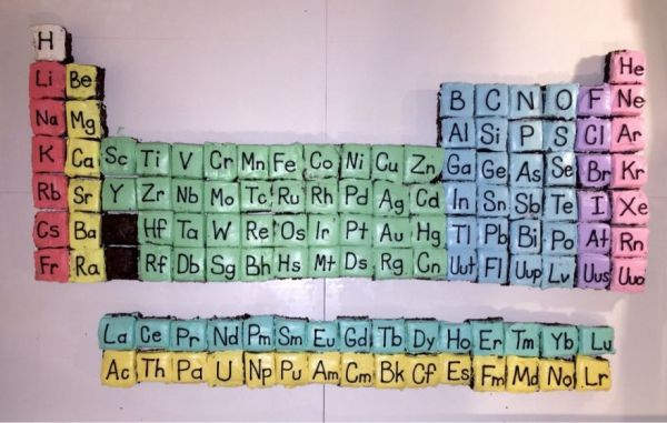 Periodic table of elements cake neatorama redditor yesimatwork posted a picture of his nephews birthday cake which recreates the periodic table of the elements his nephew is six years old urtaz Images