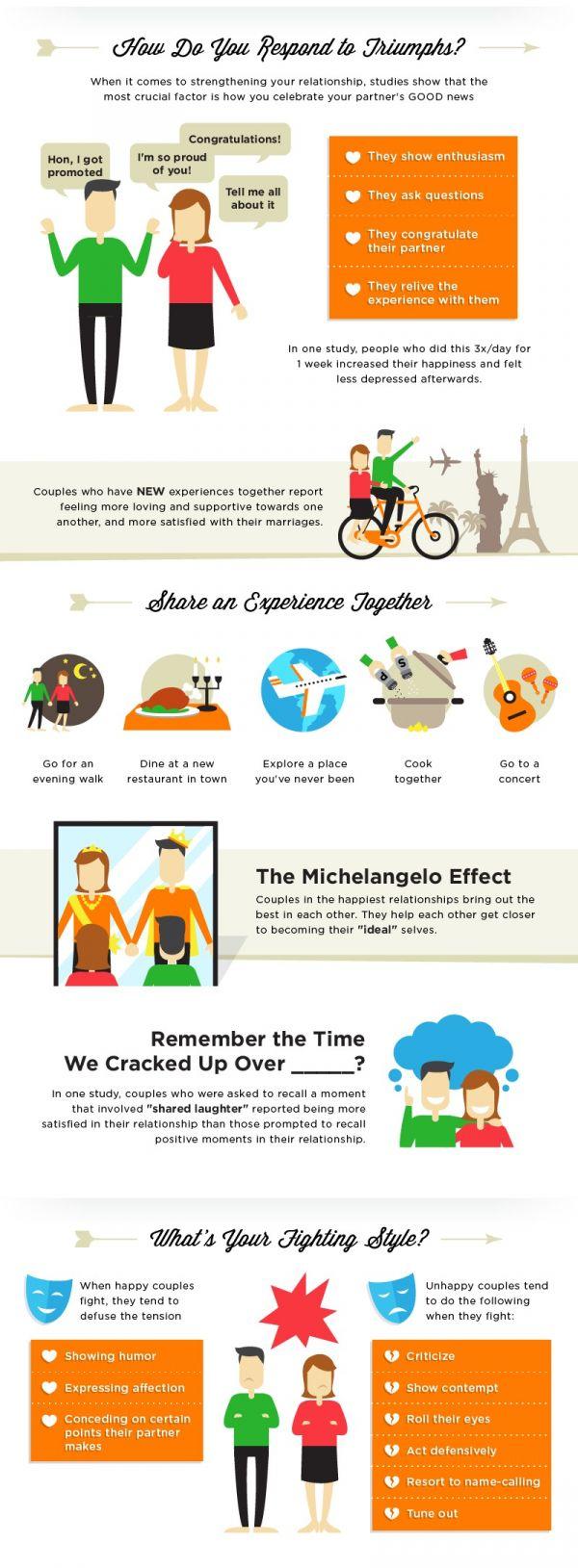 Infographic Reveals The Secrets Of Happy Couples