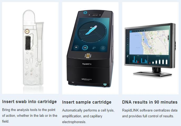 """DNA """"Magic Box"""" Can Help Police Analyze DNA Evidence in 90 Minutes But Is It a Misuse of Forensic Science?"""