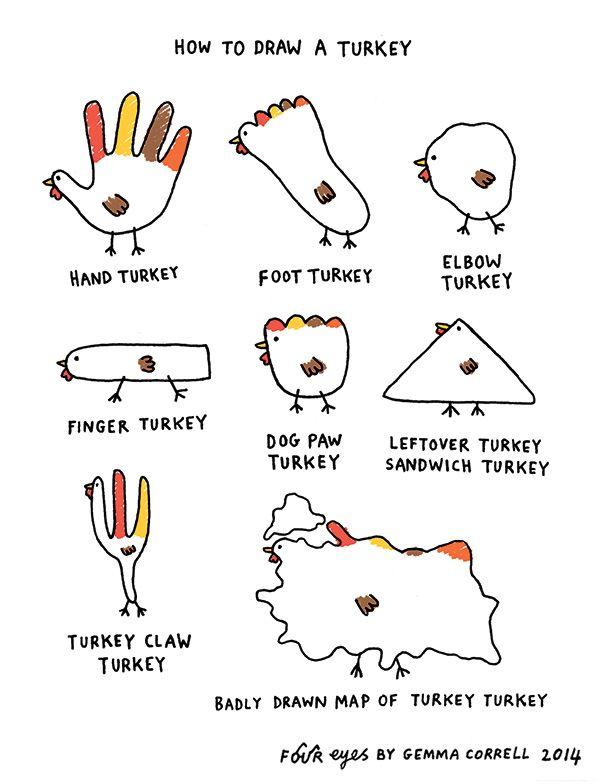 How To Draw A Turkey Neatorama