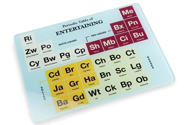 Periodic table glass platter neatorama periodic table glass platter urtaz Gallery