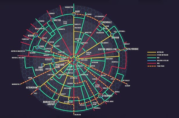 Manchester's Proposed System of Transport Network