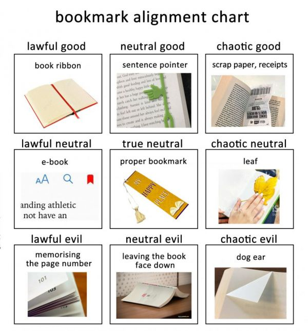 bookmark-alignment-chart