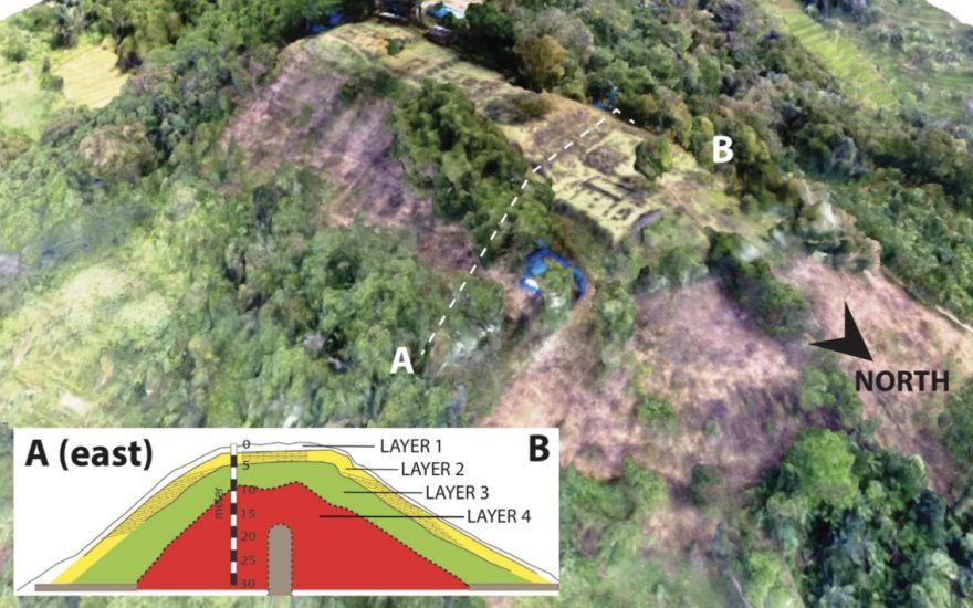 An Ancient Pyramid-like Temple Hidden Underground Was Found in Java